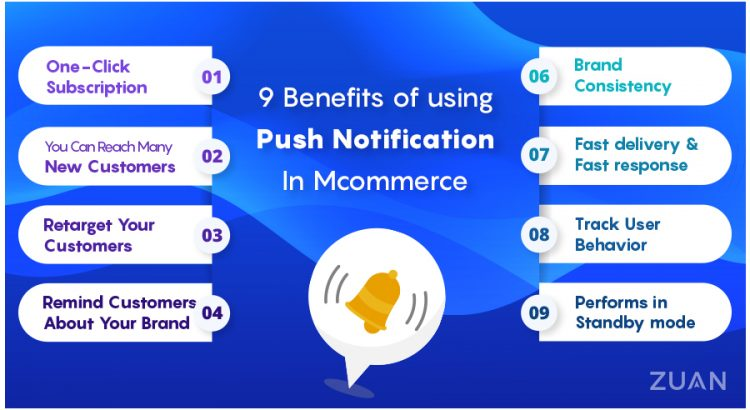 mcommerce.push.notification.png