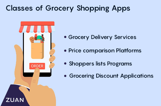 classes of grocery apps
