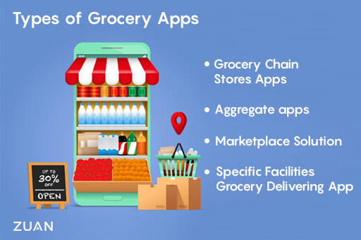 types of grocery apps
